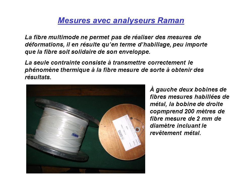 Mesures avec analyseurs Raman La fibre multimode ne permet pas de réaliser des mesures de déformations, il en résulte quen terme dhabillage, peu impor