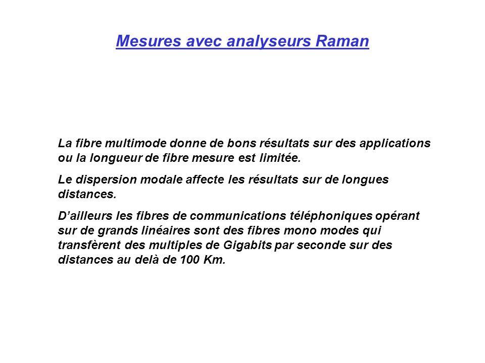 Mesures avec analyseurs Raman La fibre multimode donne de bons résultats sur des applications ou la longueur de fibre mesure est limitée. Le dispersio