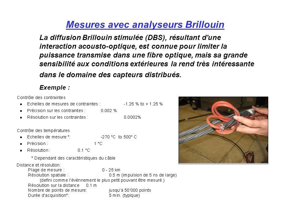 La diffusion Brillouin stimulée (DBS), résultant d'une interaction acousto-optique, est connue pour limiter la puissance transmise dans une fibre opti