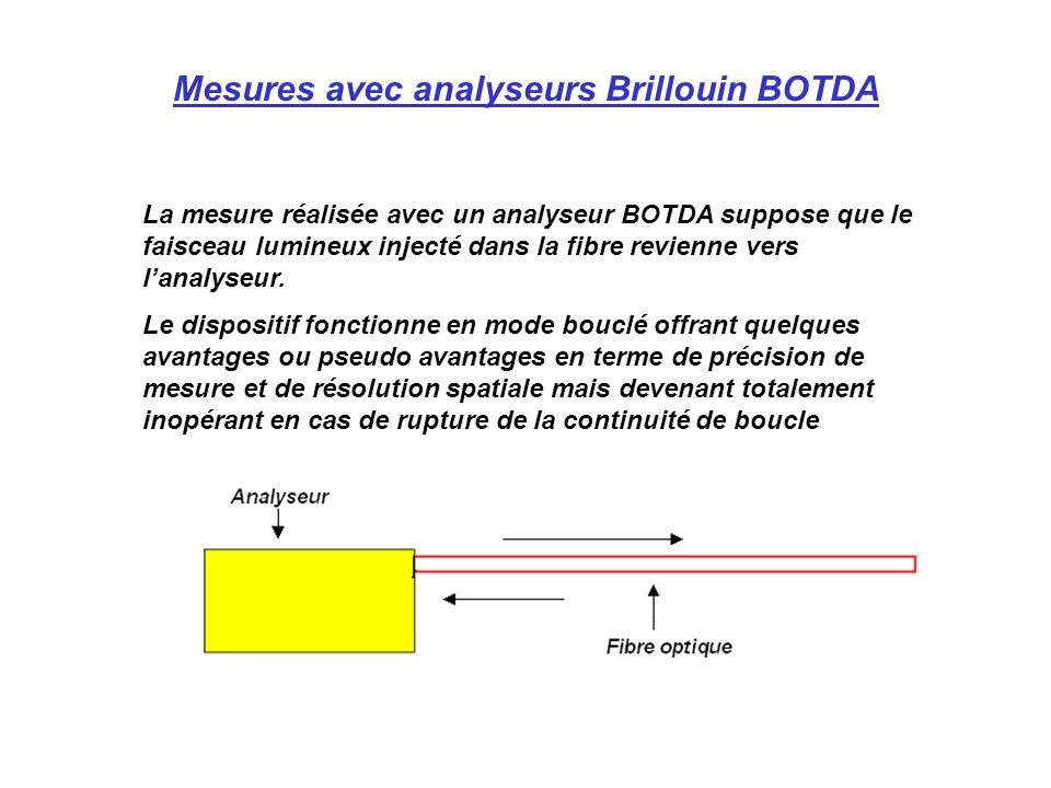 Mesures avec analyseurs Brillouin BOTDA La mesure réalisée avec un analyseur BOTDA suppose que le faisceau lumineux injecté dans la fibre revienne ver