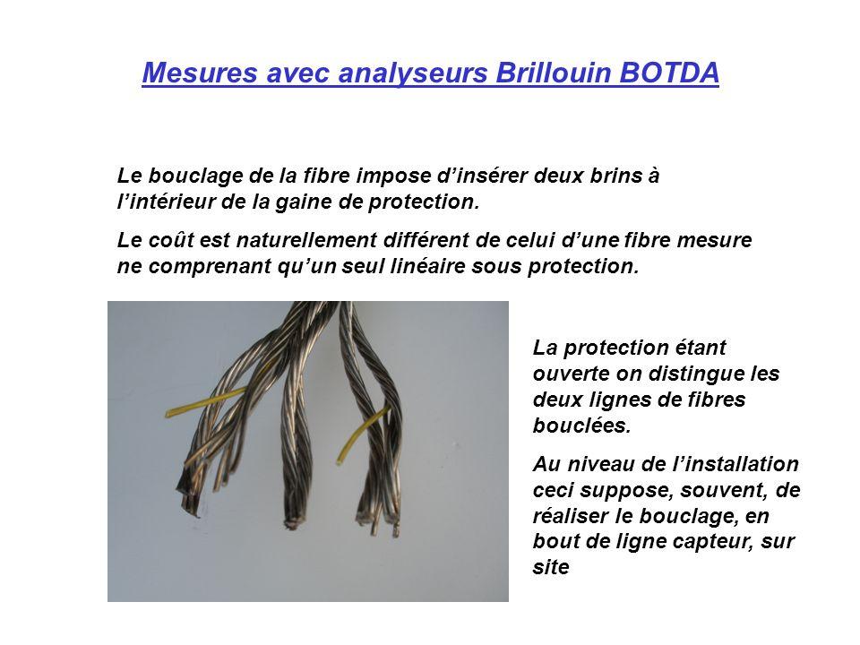 Mesures avec analyseurs Brillouin BOTDA Le bouclage de la fibre impose dinsérer deux brins à lintérieur de la gaine de protection. Le coût est naturel