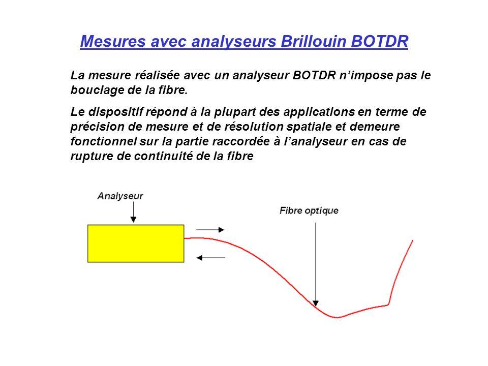 Mesures avec analyseurs Brillouin BOTDR La mesure réalisée avec un analyseur BOTDR nimpose pas le bouclage de la fibre. Le dispositif répond à la plup