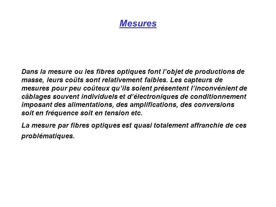 Dans la mesure ou les fibres optiques font lobjet de productions de masse, leurs coûts sont relativement faibles. Les capteurs de mesures pour peu coû