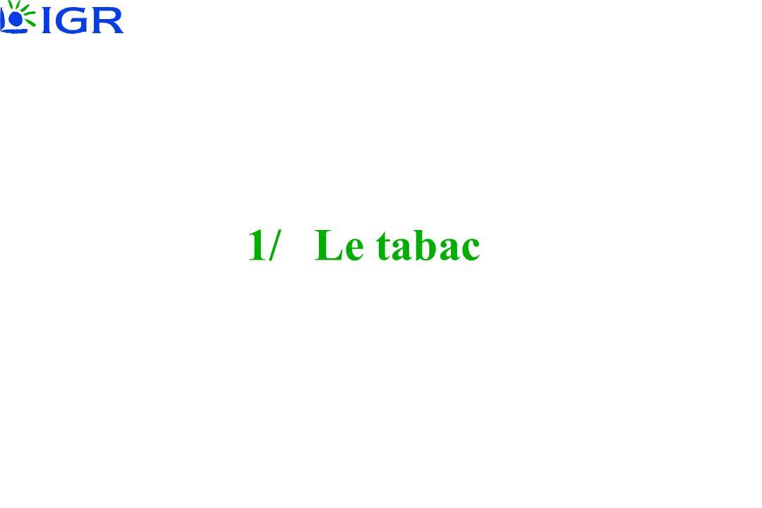 1/ Le tabac