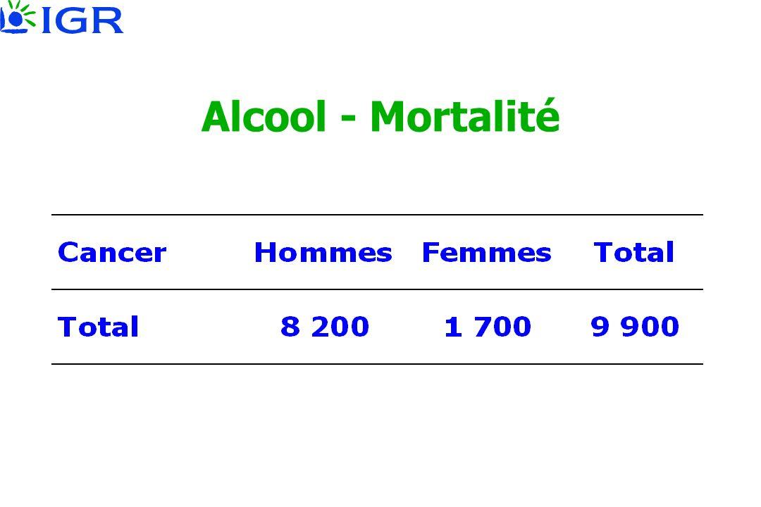 Alcool - Mortalité