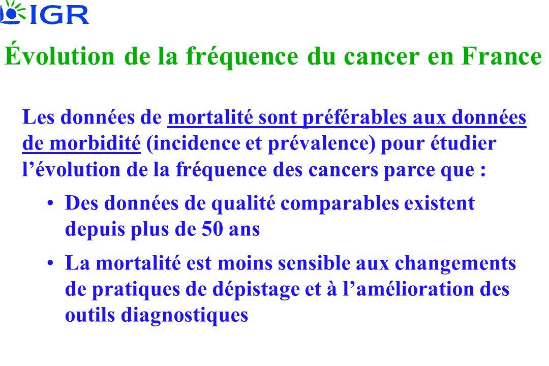 Évolution de la fréquence du cancer en France Les données de mortalité sont préférables aux données de morbidité (incidence et prévalence) pour étudie