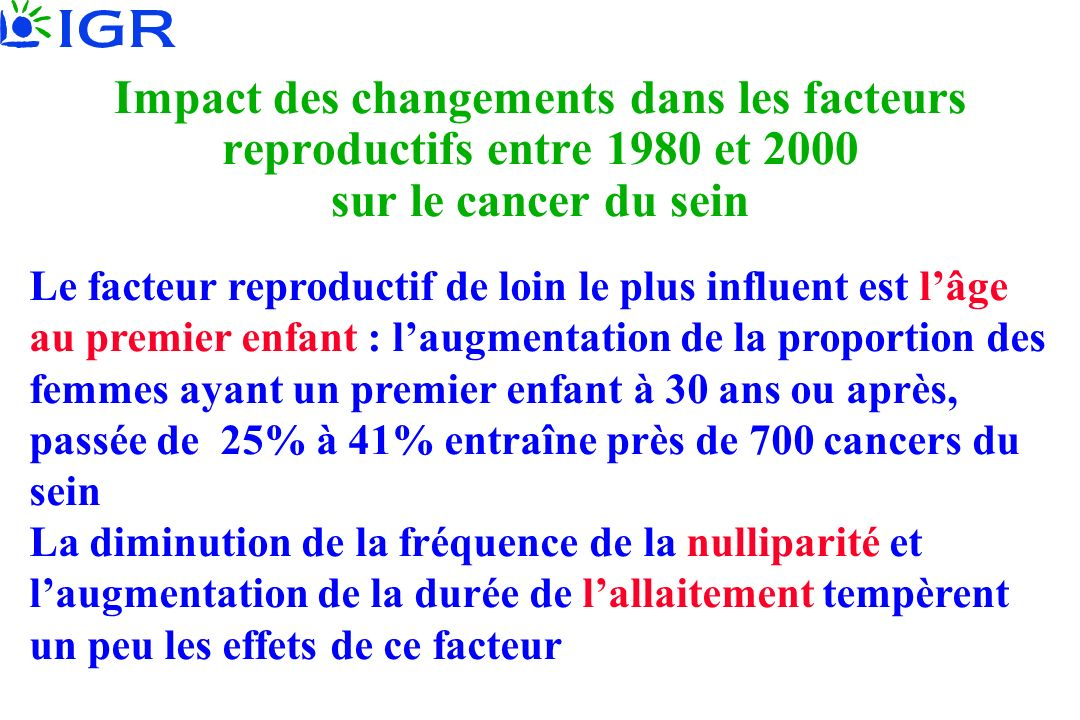 Impact des changements dans les facteurs reproductifs entre 1980 et 2000 sur le cancer du sein Le facteur reproductif de loin le plus influent est lâg