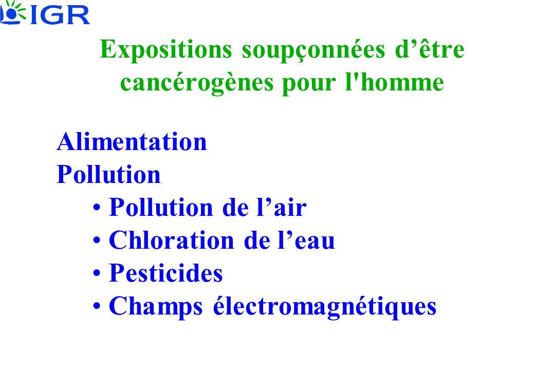 Expositions soupçonnées dêtre cancérogènes pour l'homme Alimentation Pollution Pollution de lair Chloration de leau Pesticides Champs électromagnétiqu