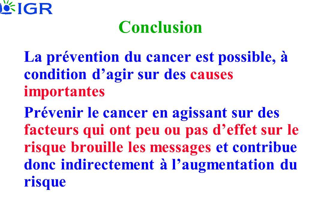 Conclusion La prévention du cancer est possible, à condition dagir sur des causes importantes Prévenir le cancer en agissant sur des facteurs qui ont