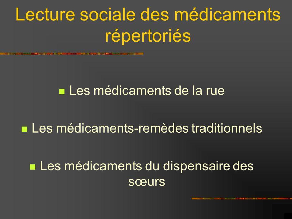 Lecture sociale des médicaments répertoriés Les médicaments de la rue Les médicaments-remèdes traditionnels Les médicaments du dispensaire des sœurs