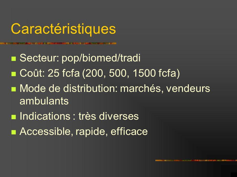 Caractéristiques Secteur: pop/biomed/tradi Coût: 25 fcfa (200, 500, 1500 fcfa) Mode de distribution: marchés, vendeurs ambulants Indications : très di