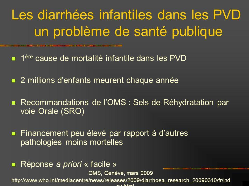 Les diarrhées infantiles dans les PVD un problème de santé publique 1 ère cause de mortalité infantile dans les PVD 2 millions denfants meurent chaque