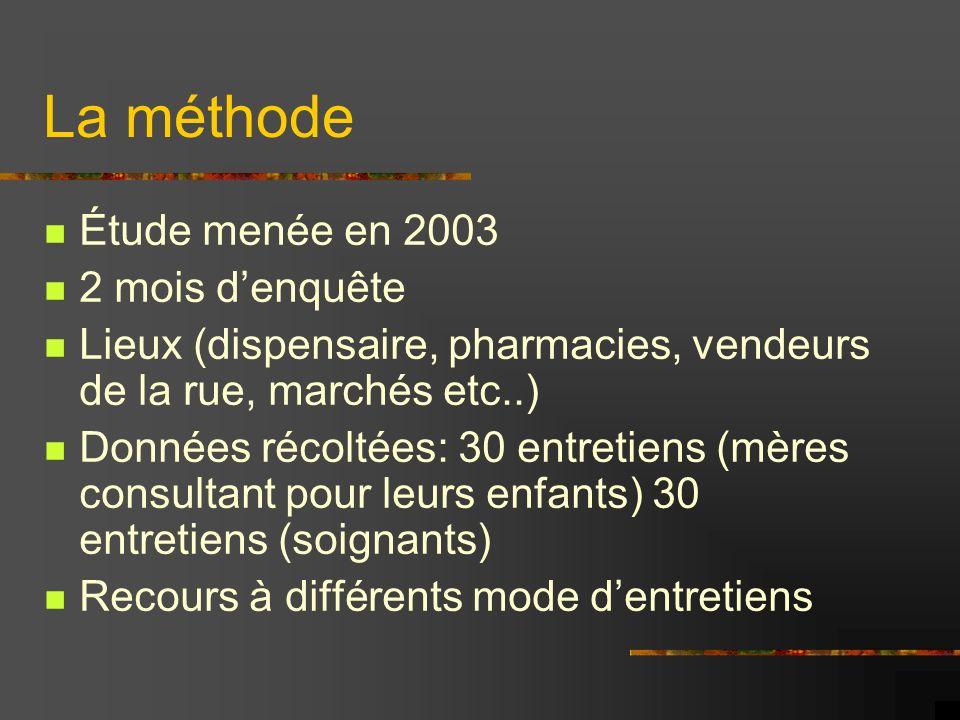 La méthode Étude menée en 2003 2 mois denquête Lieux (dispensaire, pharmacies, vendeurs de la rue, marchés etc..) Données récoltées: 30 entretiens (mè