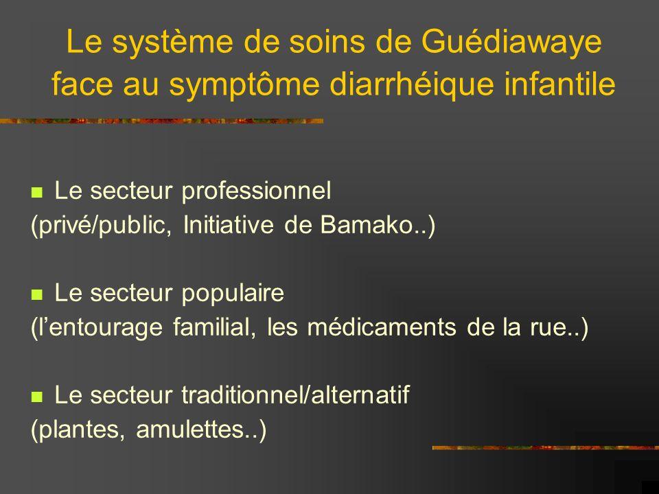 Le système de soins de Guédiawaye face au symptôme diarrhéique infantile Le secteur professionnel (privé/public, Initiative de Bamako..) Le secteur po