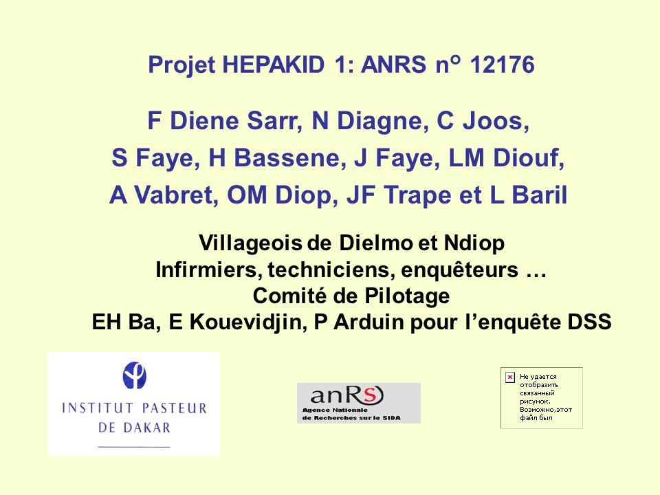 Projet HEPAKID 1: ANRS n° 12176 F Diene Sarr, N Diagne, C Joos, S Faye, H Bassene, J Faye, LM Diouf, A Vabret, OM Diop, JF Trape et L Baril Villageois
