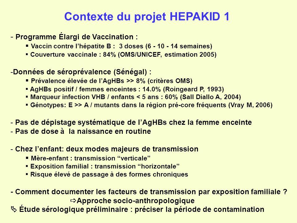 Contexte du projet HEPAKID 1 - Programme Élargi de Vaccination : Vaccin contre lhépatite B : 3 doses (6 - 10 - 14 semaines) Couverture vaccinale : 84%