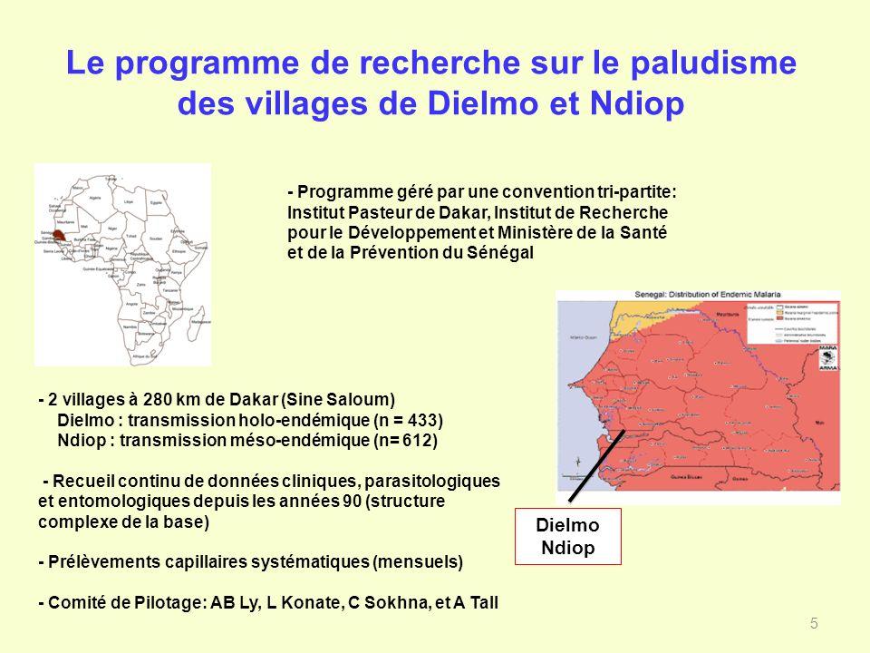 Le programme de recherche sur le paludisme des villages de Dielmo et Ndiop - Programme géré par une convention tri-partite: Institut Pasteur de Dakar,