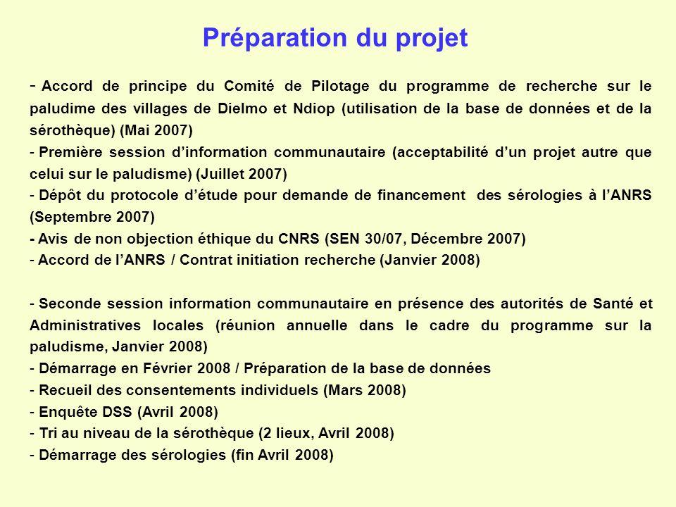 Préparation du projet - Accord de principe du Comité de Pilotage du programme de recherche sur le paludime des villages de Dielmo et Ndiop (utilisatio