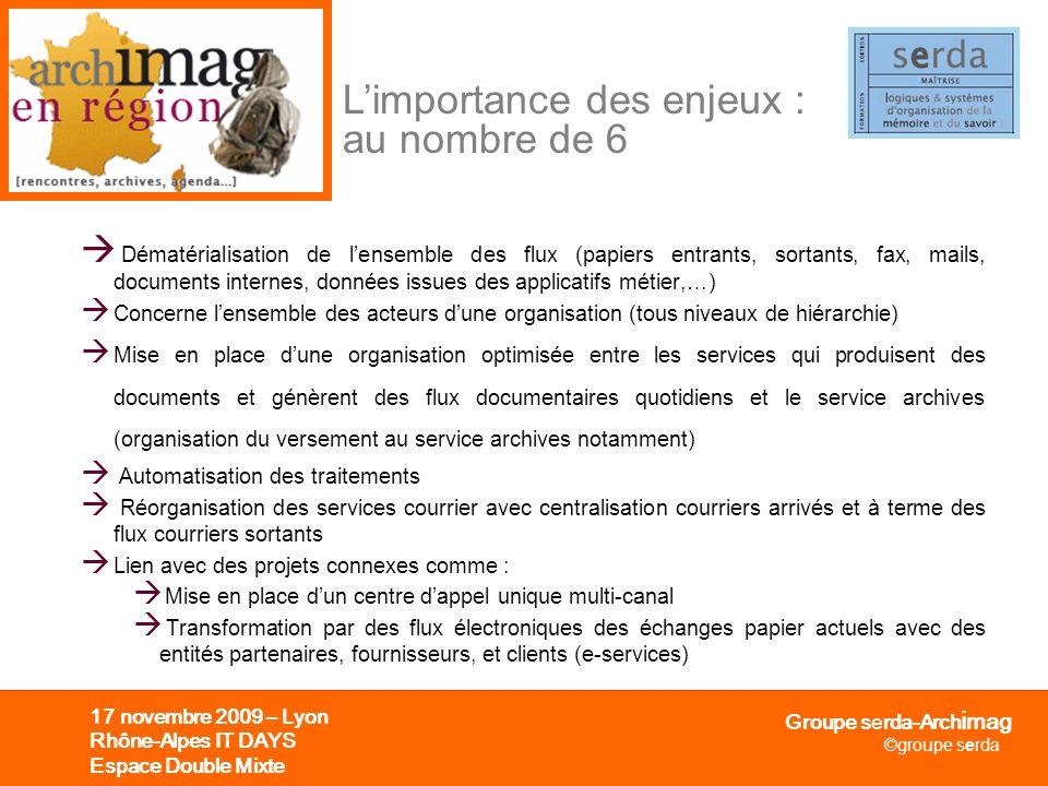 Groupe serda-Arch i mag ©groupe serda 17 novembre 2009 – Lyon Rhône-Alpes IT DAYS Espace Double Mixte Dématérialisation de lensemble des flux (papiers