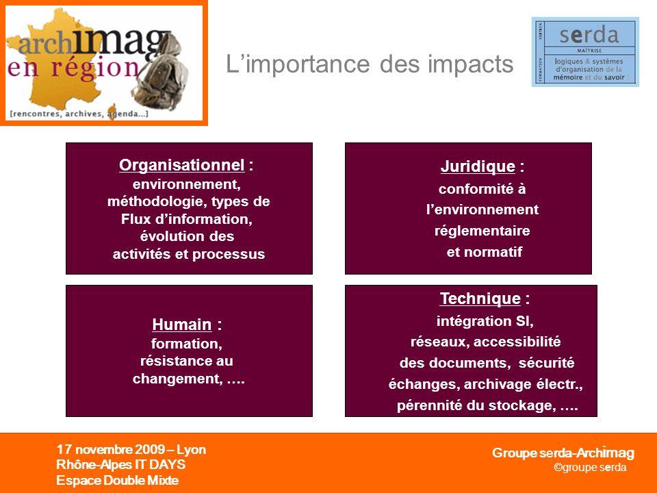 Groupe serda-Arch i mag ©groupe serda 17 novembre 2009 – Lyon Rhône-Alpes IT DAYS Espace Double Mixte Limportance des impacts Organisationnel : enviro