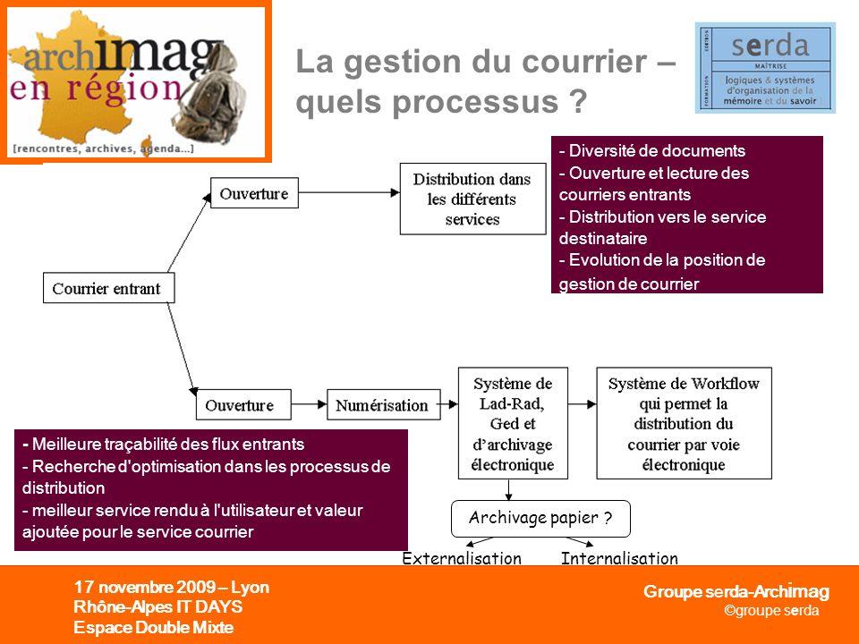 Groupe serda-Arch i mag ©groupe serda 17 novembre 2009 – Lyon Rhône-Alpes IT DAYS Espace Double Mixte La gestion du courrier – quels processus ? - Div