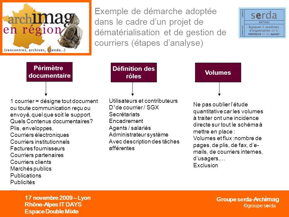 Groupe serda-Arch i mag ©groupe serda 17 novembre 2009 – Lyon Rhône-Alpes IT DAYS Espace Double Mixte Exemple de démarche adoptée dans le cadre dun pr