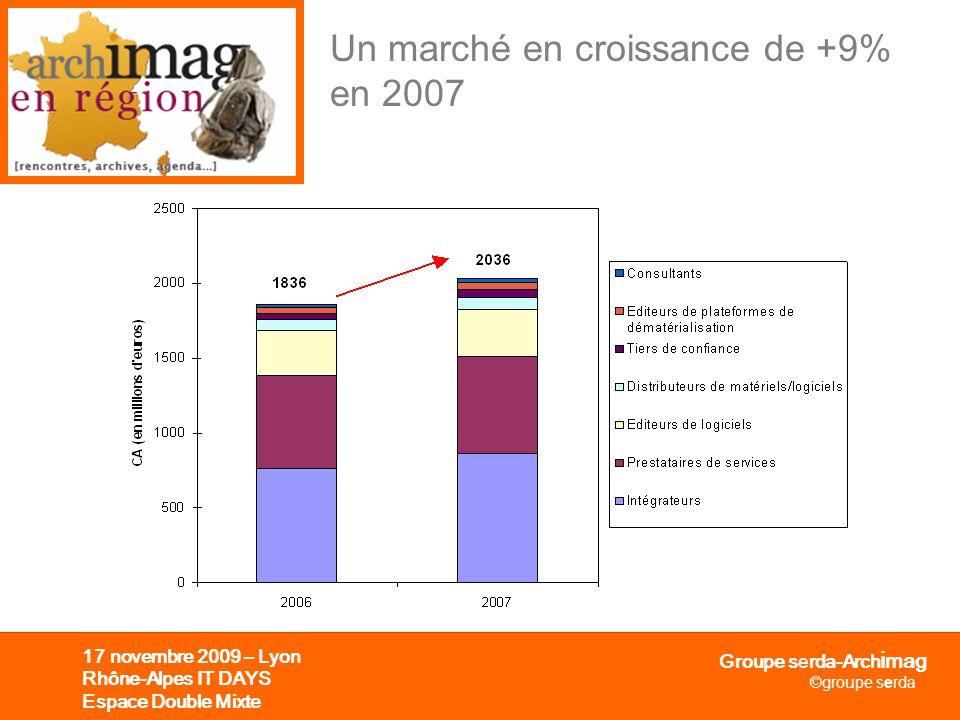 Groupe serda-Arch i mag ©groupe serda 17 novembre 2009 – Lyon Rhône-Alpes IT DAYS Espace Double Mixte Les tendances du marché