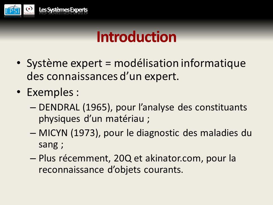 Introduction Système expert = modélisation informatique des connaissances dun expert. Exemples : – DENDRAL (1965), pour lanalyse des constituants phys