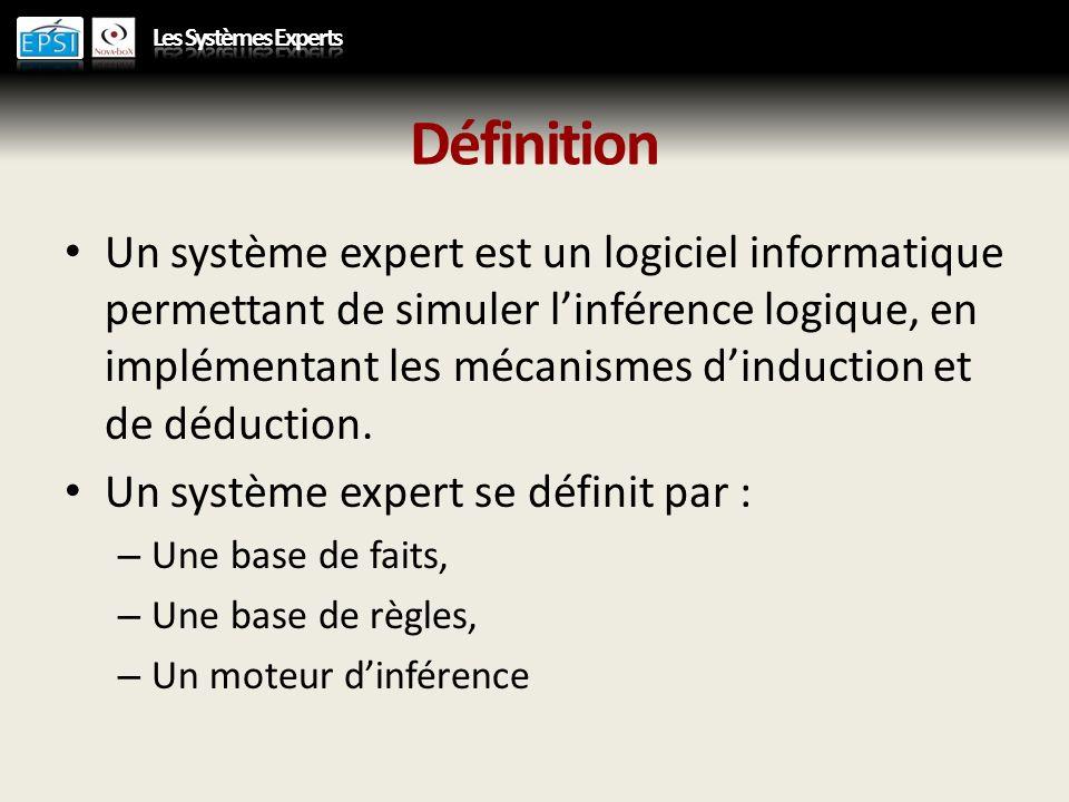 Définition Un système expert est un logiciel informatique permettant de simuler linférence logique, en implémentant les mécanismes dinduction et de dé