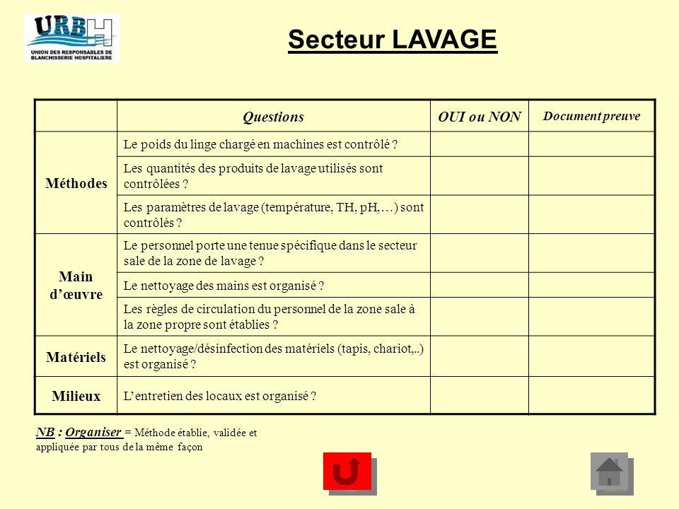 QuestionsOUI ou NON Document preuve Méthodes La circulation du matériel de transport propre vers la zone sale est organisée .