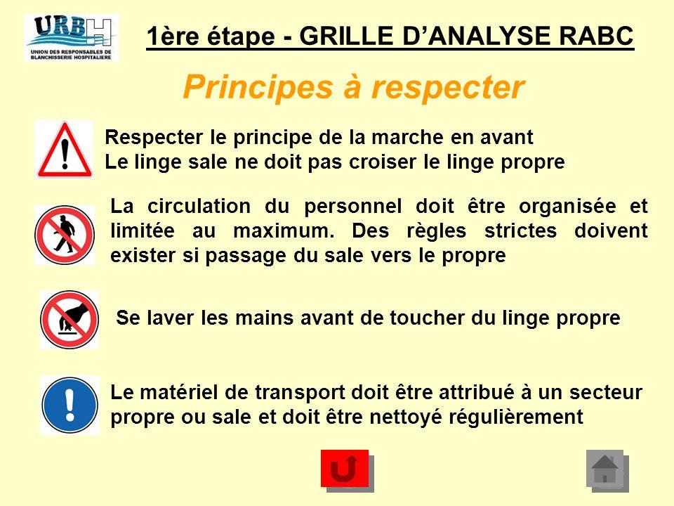 2 ème étape – Déterminer des valeurs cibles 1.