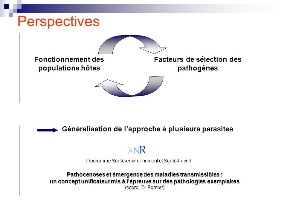 Perspectives Fonctionnement des populations hôtes Facteurs de sélection des pathogènes Pathocénoses et émergence des maladies transmissibles : un conc