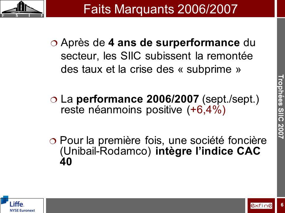 Trophées SIIC 2007 F S I F 6 Faits Marquants 2006/2007 Après de 4 ans de surperformance du secteur, les SIIC subissent la remontée des taux et la crise des « subprime » La performance 2006/2007 (sept./sept.) reste néanmoins positive (+6,4%) Pour la première fois, une société foncière (Unibail-Rodamco) intègre lindice CAC 40