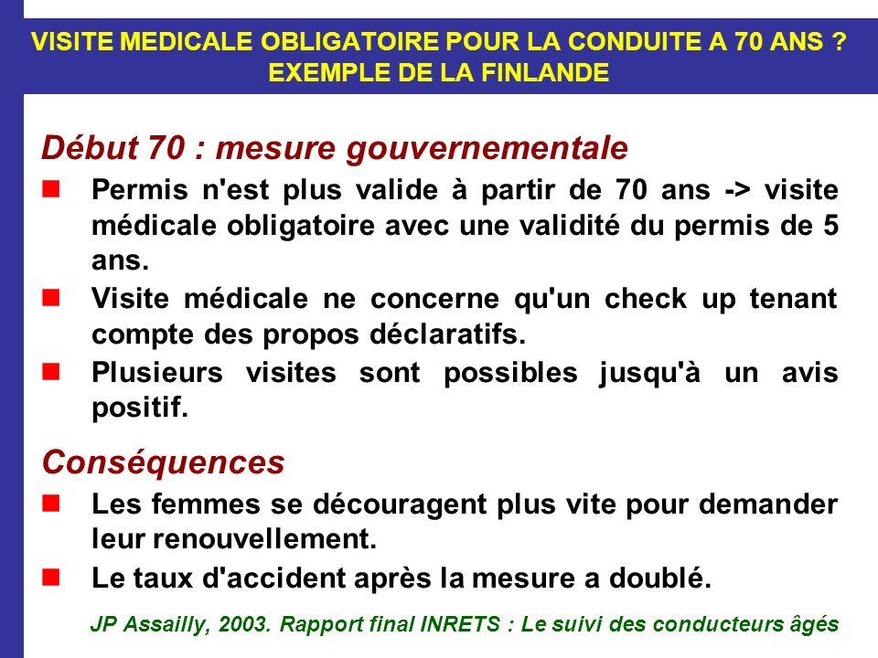 VISITE MEDICALE OBLIGATOIRE POUR LA CONDUITE A 70 ANS ? EXEMPLE DE LA FINLANDE Début 70 : mesure gouvernementale Permis n'est plus valide à partir de