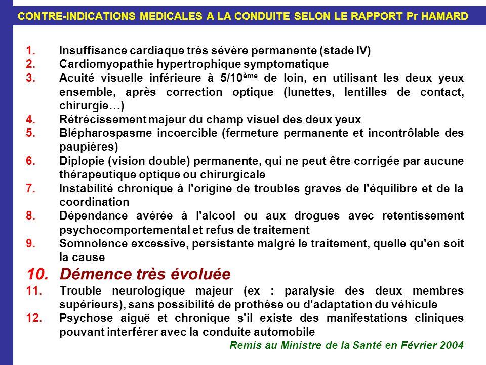 CONTRE-INDICATIONS MEDICALES A LA CONDUITE SELON LE RAPPORT Pr HAMARD 1.Insuffisance cardiaque très sévère permanente (stade IV) 2.Cardiomyopathie hyp