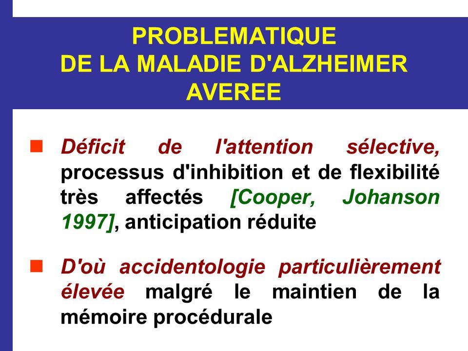 PROBLEMATIQUE DE LA MALADIE D'ALZHEIMER AVEREE Déficit de l'attention sélective, processus d'inhibition et de flexibilité très affectés [Cooper, Johan