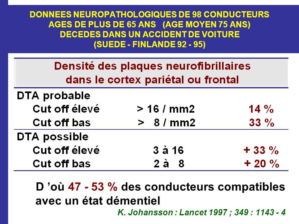 DONNEES NEUROPATHOLOGIQUES DE 98 CONDUCTEURS AGES DE PLUS DE 65 ANS (AGE MOYEN 75 ANS) DECEDES DANS UN ACCIDENT DE VOITURE (SUEDE - FINLANDE 92 - 95)