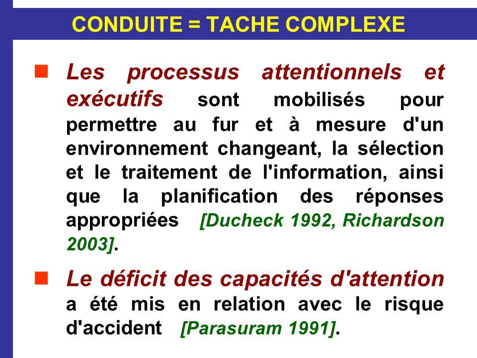 CONDUITE = TACHE COMPLEXE Les processus attentionnels et exécutifs sont mobilisés pour permettre au fur et à mesure d'un environnement changeant, la s