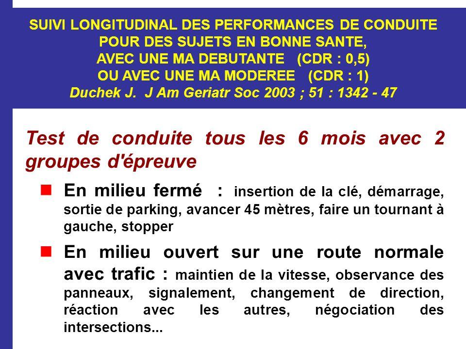 SUIVI LONGITUDINAL DES PERFORMANCES DE CONDUITE POUR DES SUJETS EN BONNE SANTE, AVEC UNE MA DEBUTANTE (CDR : 0,5) OU AVEC UNE MA MODEREE (CDR : 1) Duc