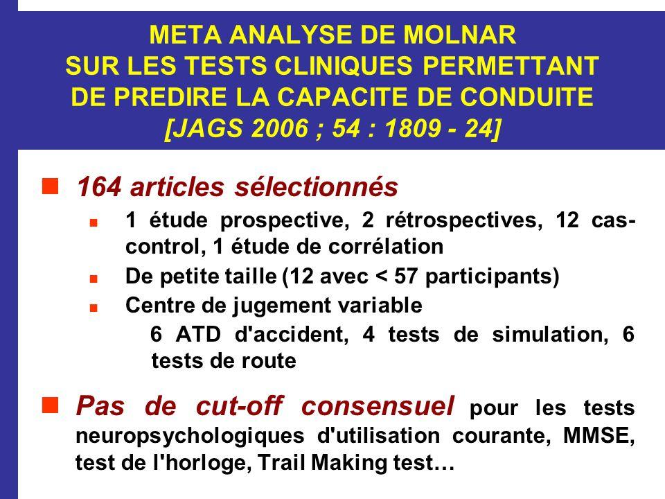 META ANALYSE DE MOLNAR SUR LES TESTS CLINIQUES PERMETTANT DE PREDIRE LA CAPACITE DE CONDUITE [JAGS 2006 ; 54 : 1809 - 24] 164 articles sélectionnés 1