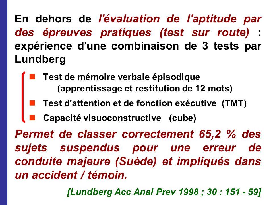 En dehors de l'évaluation de l'aptitude par des épreuves pratiques (test sur route) : expérience d'une combinaison de 3 tests par Lundberg Test de mém