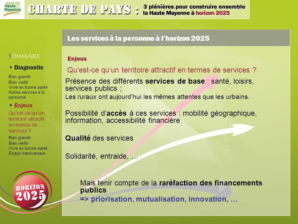 Les services à la personne à lhorizon 2025 S OMMAIRE Diagnostic Bien grandir Bien vieillir Vivre en bonne santé Autres services à la personne Enjeux Quest-ce quun territoire attractif en termes de services .