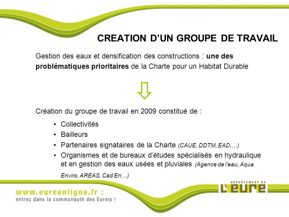 CREATION DUN GROUPE DE TRAVAIL Gestion des eaux et densification des constructions : une des problématiques prioritaires de la Charte pour un Habitat