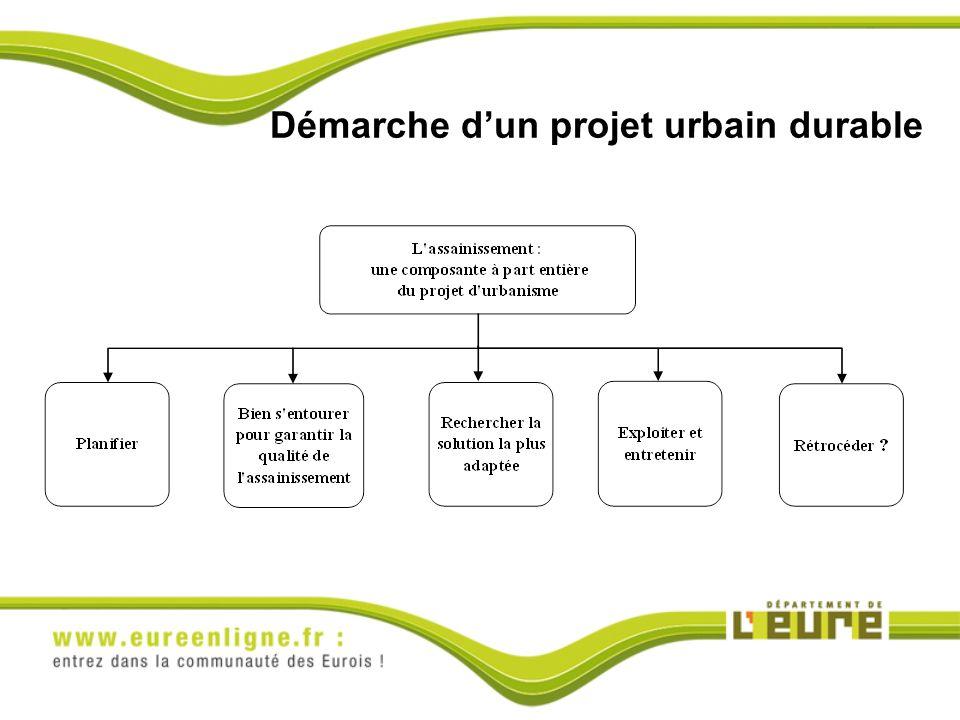 Démarche dun projet urbain durable