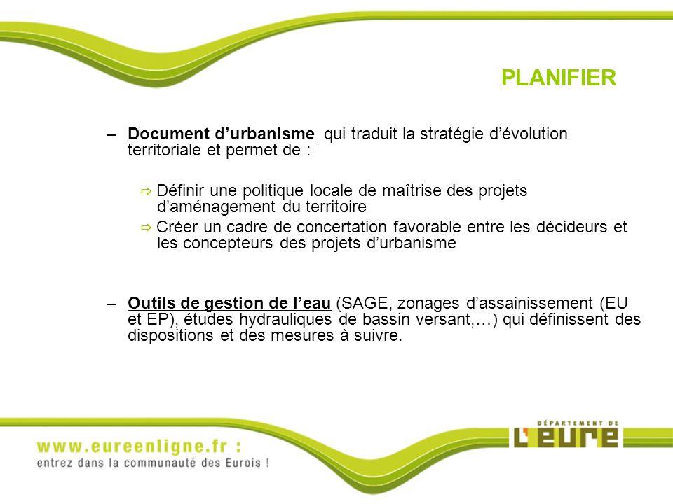 –Document durbanisme qui traduit la stratégie dévolution territoriale et permet de : Définir une politique locale de maîtrise des projets daménagement