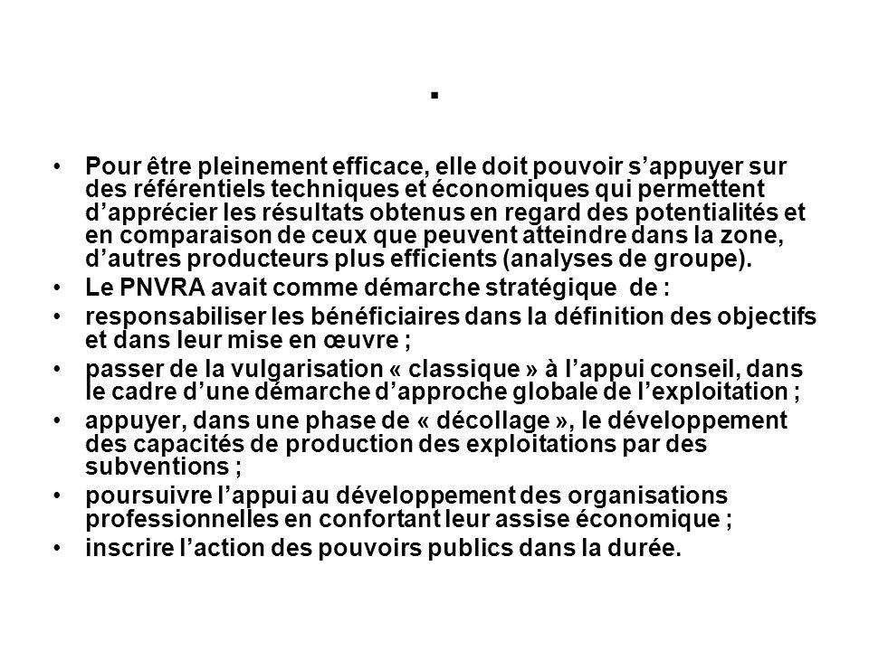 Cas du Programme National de Vulgarisation et de Recherche Agricoles (PNVRA) : Démarche de renforcement des capacités de production : le passage de la