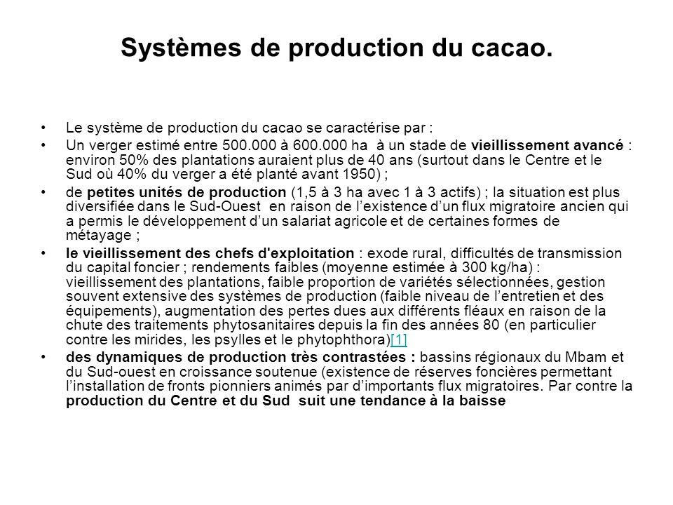 1La problématique de développement des capacités de production sappréhendent à partir de la caractérisation des systèmes de production du cacao et des