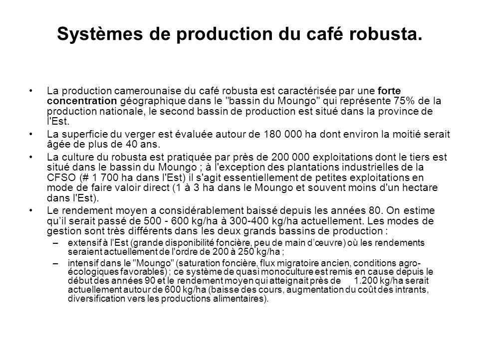 Systèmes de production du cacao. Le système de production du cacao se caractérise par : Un verger estimé entre 500.000 à 600.000 ha à un stade de viei
