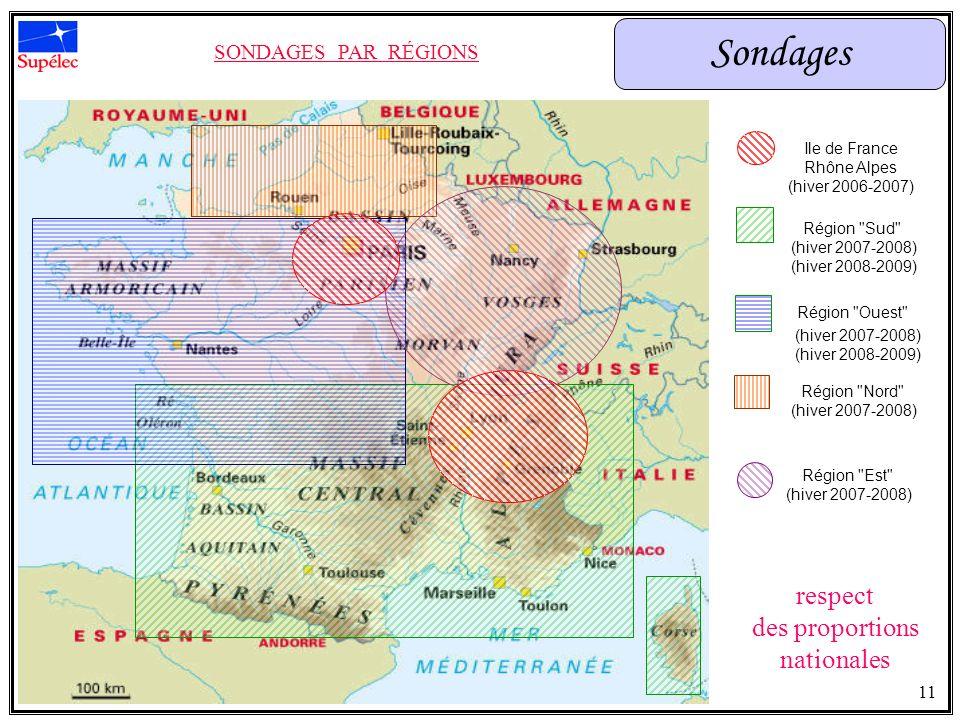 Ile de France Rhône Alpes (hiver 2006-2007) Région