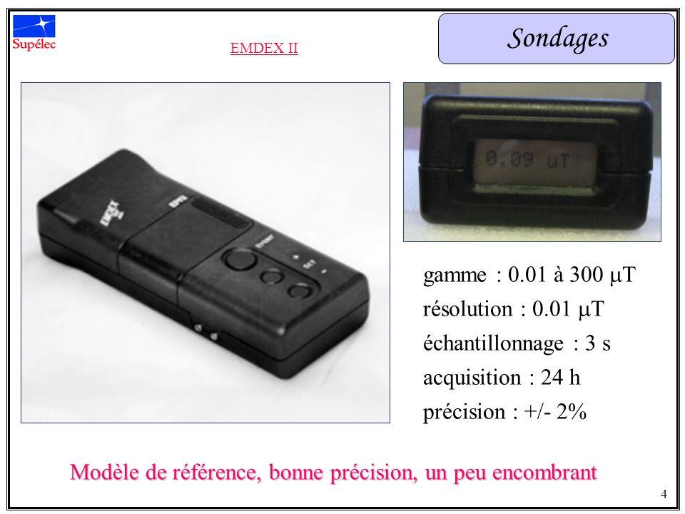 Sondages EMDEX II gamme : 0.01 à 300 T résolution : 0.01 T échantillonnage : 3 s Modèle de référence, bonne précision, un peu encombrant acquisition :